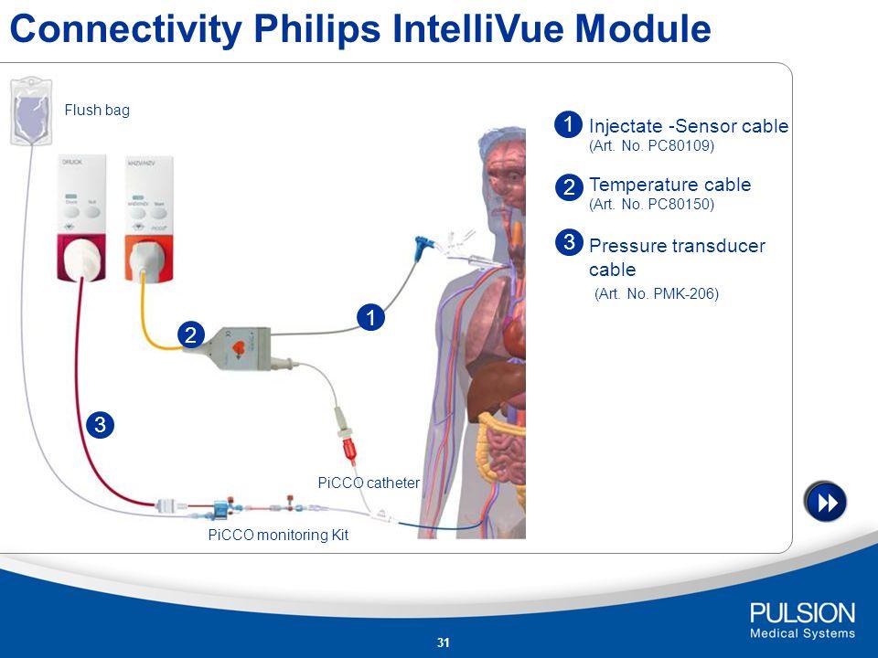 Connectivity Philips IntelliVue Module
