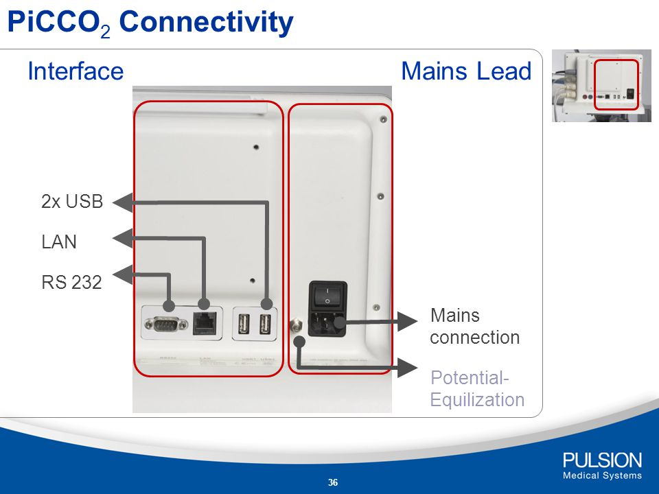 PiCCO2 Connectivity Interface Mains Lead 2x USB LAN RS 232
