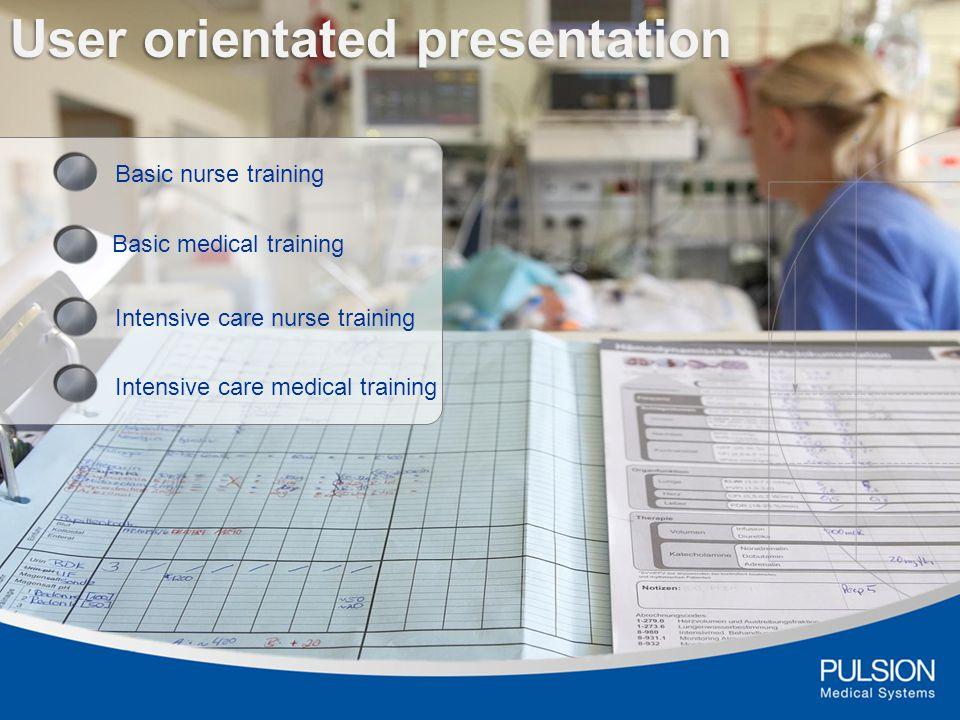 User orientated presentation