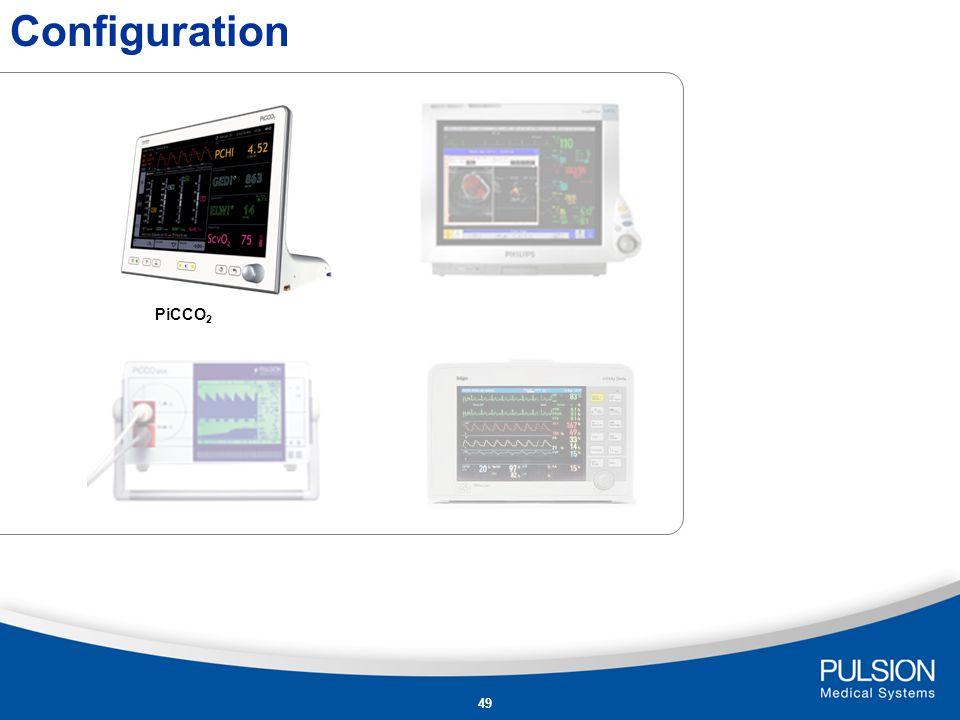 Configuration PiCCO2