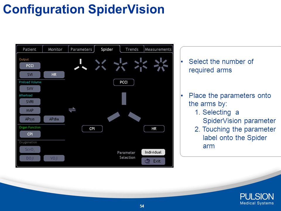 Configuration SpiderVision