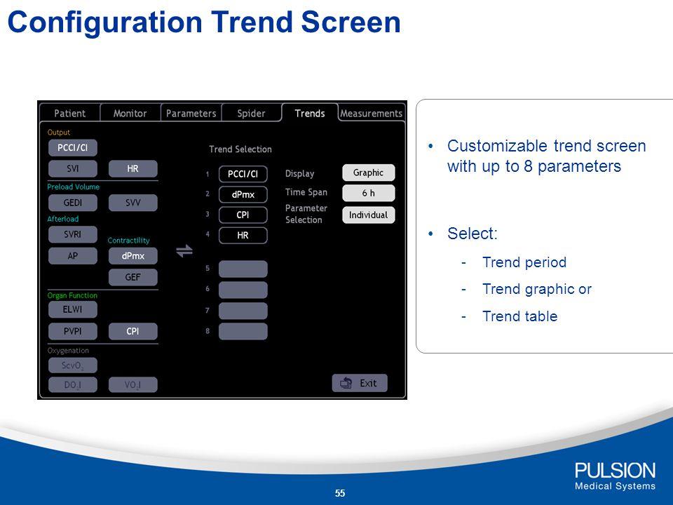 Configuration Trend Screen