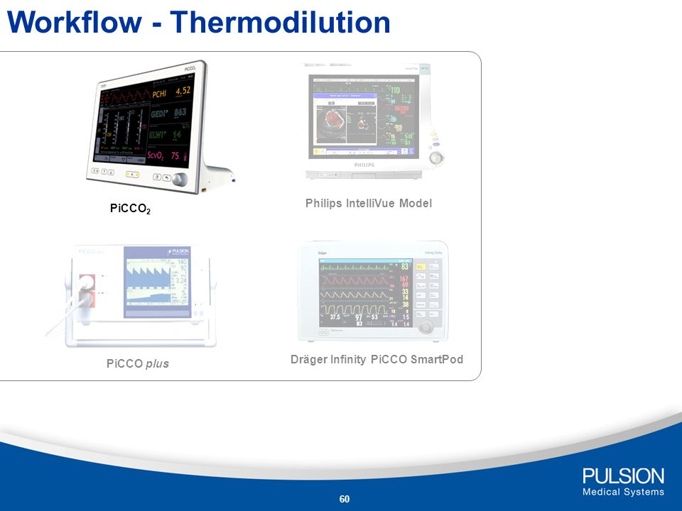 Workflow - Thermodilution