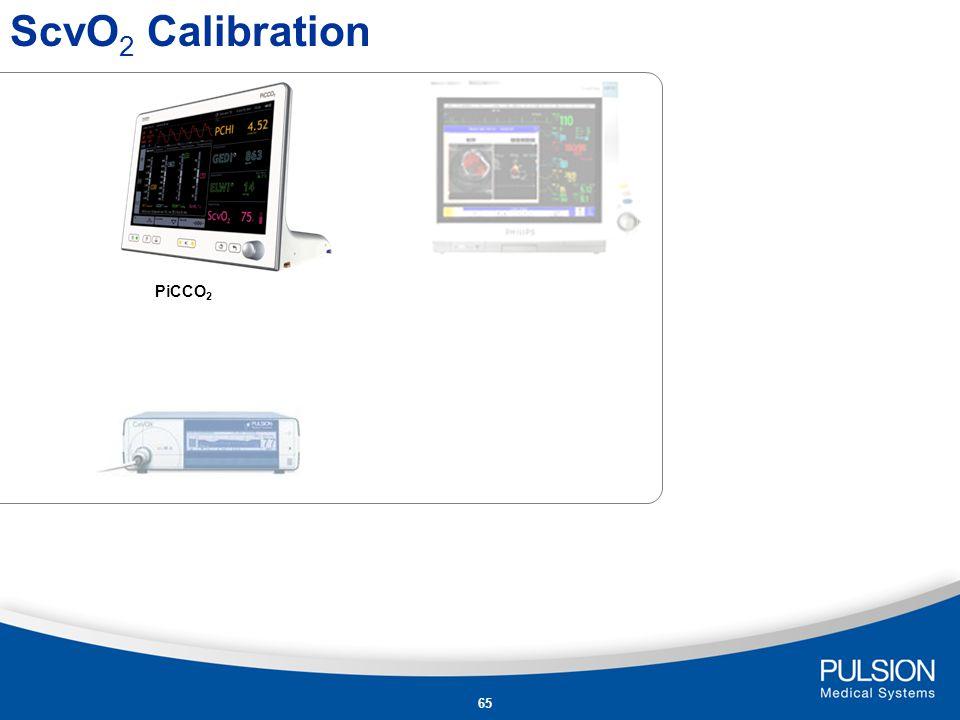 ScvO2 Calibration PiCCO2