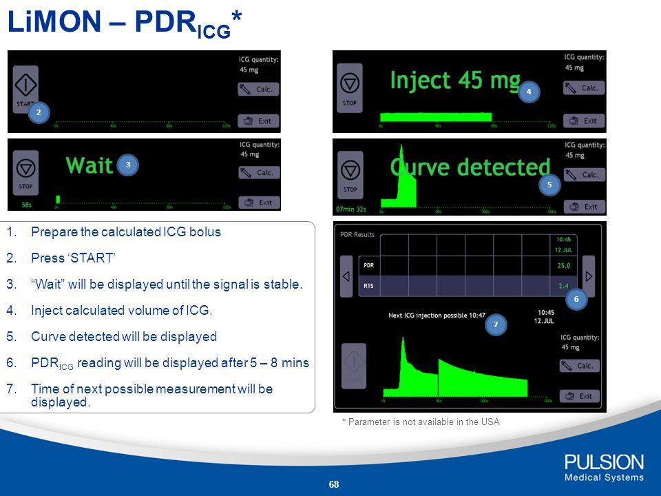 LiMON – PDRICG* Prepare the calculated ICG bolus Press 'START'