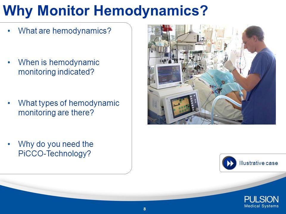 Why Monitor Hemodynamics