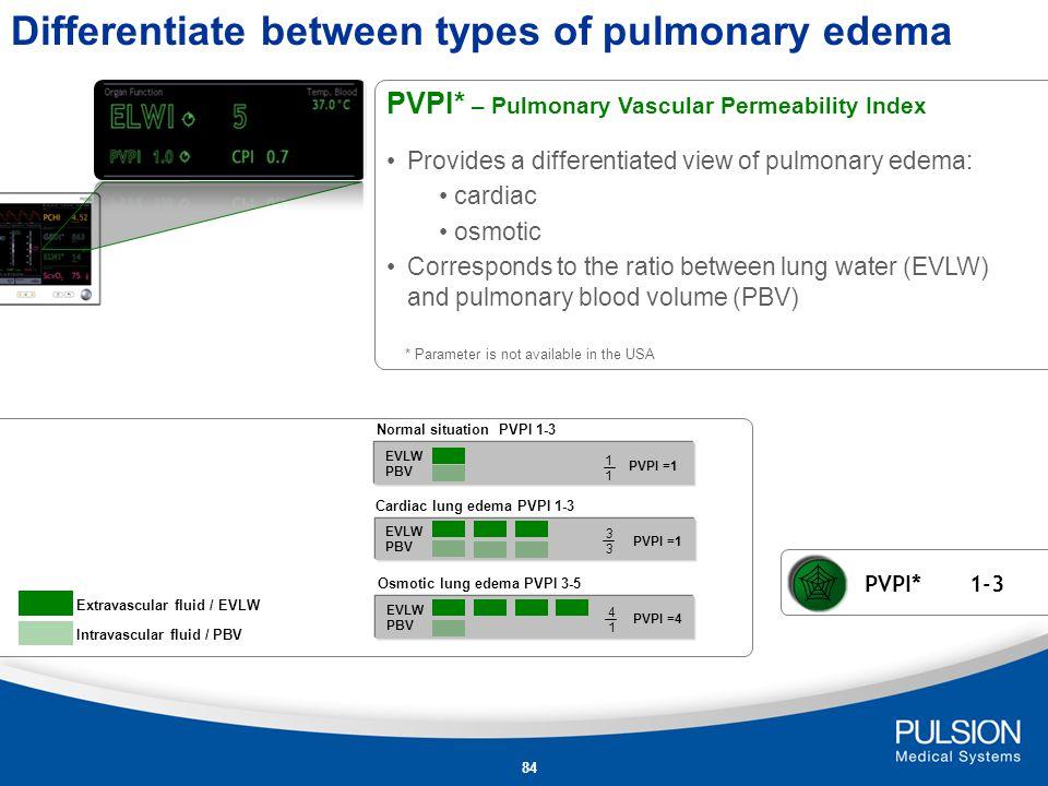 Differentiate between types of pulmonary edema