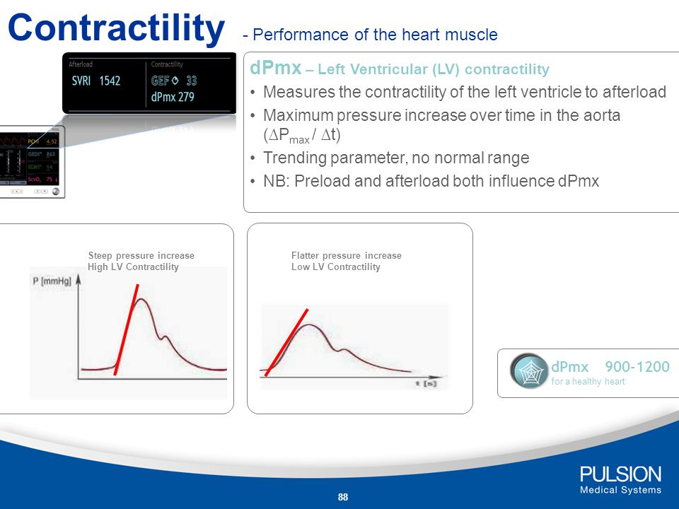 Contractility - Performance of the heart muscle