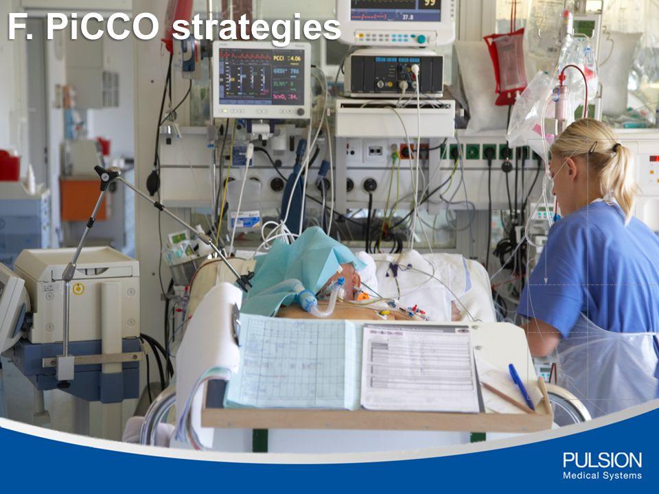 F. PiCCO strategies