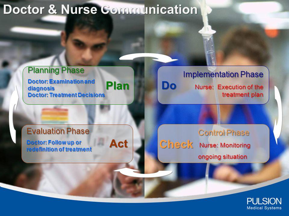Doctor & Nurse Communication