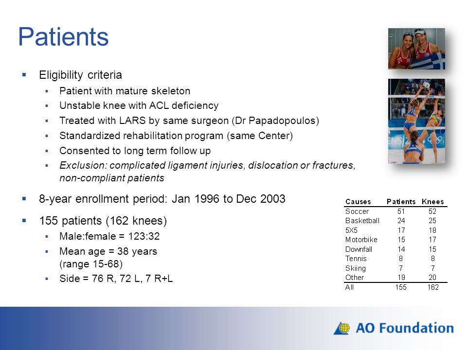 Patients Eligibility criteria
