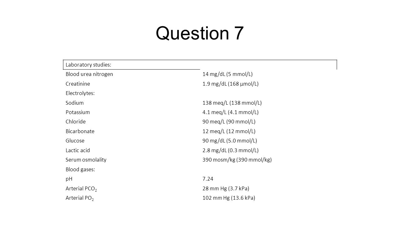 Question 7 Laboratory studies: Blood urea nitrogen 14 mg/dL (5 mmol/L)