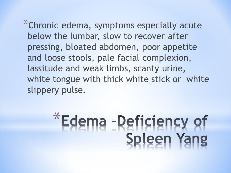 Edema –Deficiency of Spleen Yang
