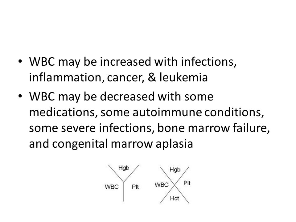 WBC may be increased with infections, inflammation, cancer, & leukemia
