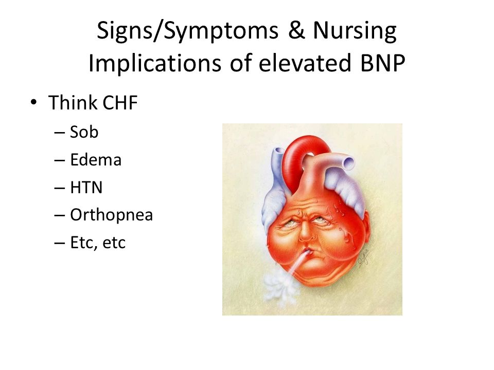 Signs/Symptoms & Nursing Implications of elevated BNP