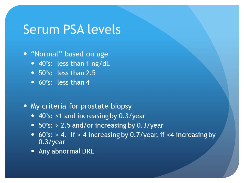 Serum PSA levels Normal based on age My criteria for prostate biopsy