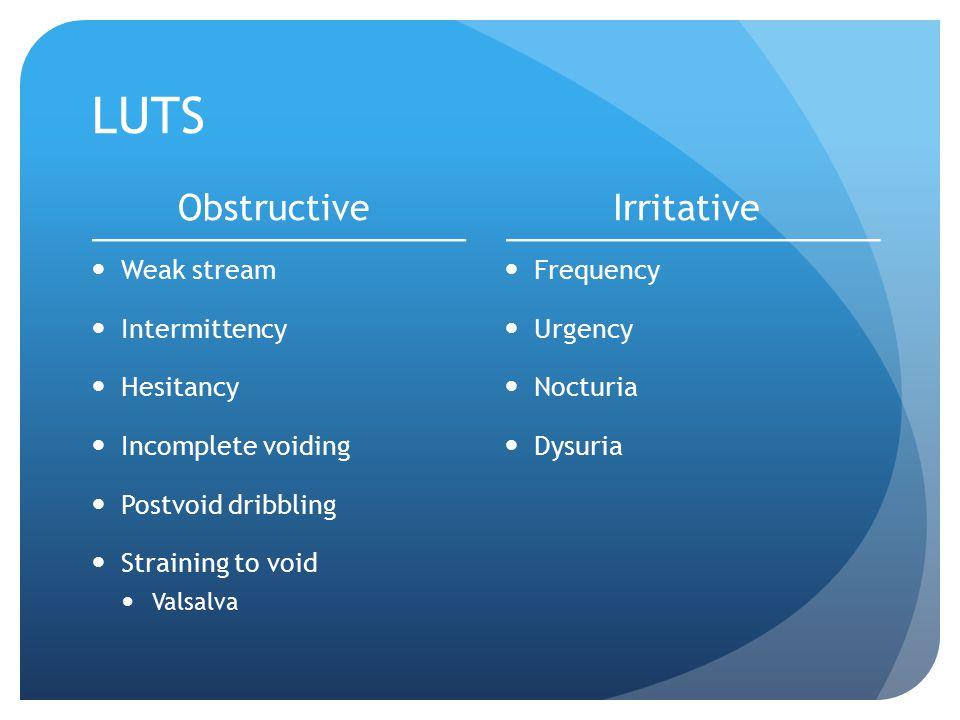 LUTS Obstructive Irritative Weak stream Intermittency Hesitancy