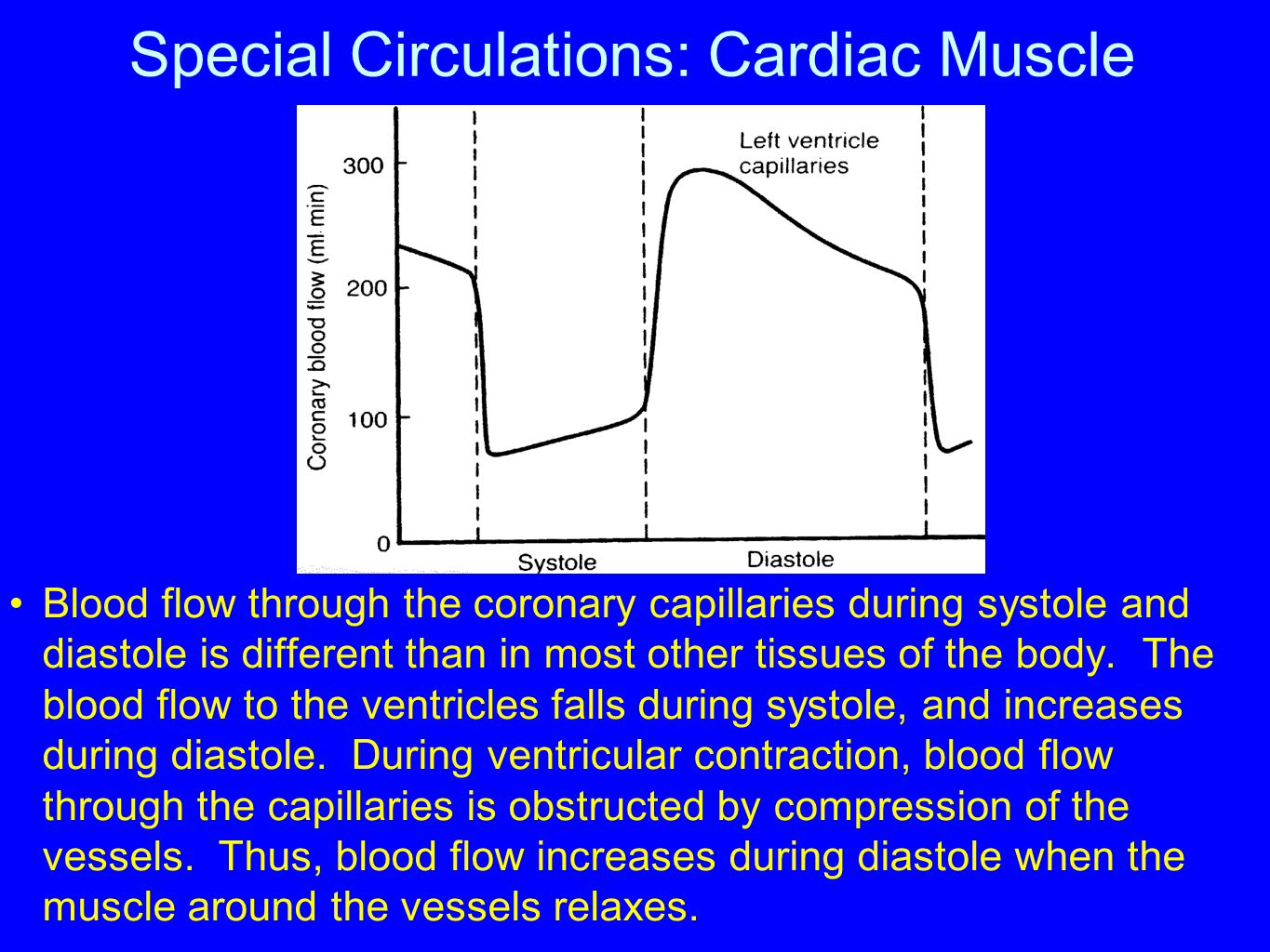 Special Circulations: Cardiac Muscle
