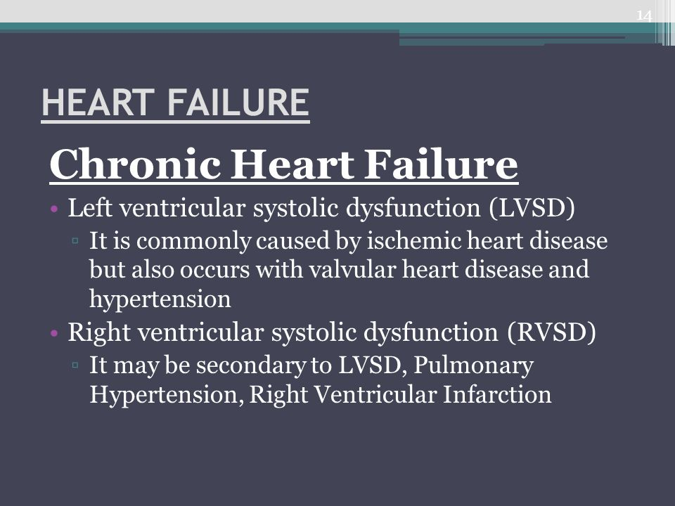 Chronic Heart Failure HEART FAILURE