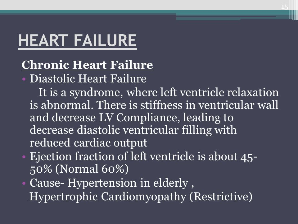 HEART FAILURE Chronic Heart Failure Diastolic Heart Failure