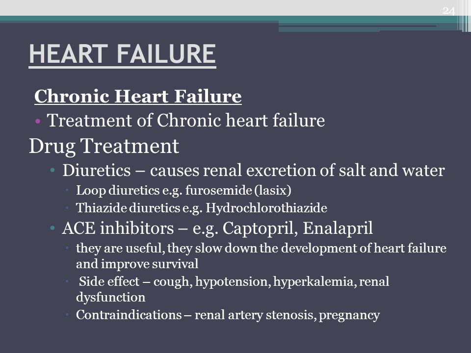 HEART FAILURE Drug Treatment Chronic Heart Failure