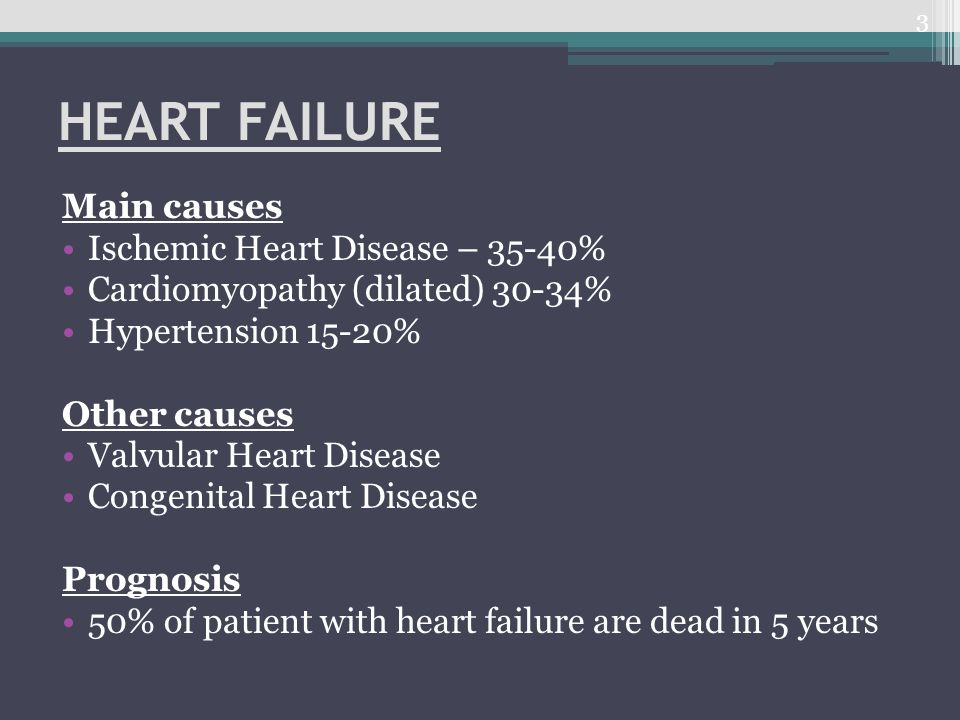 HEART FAILURE Main causes Ischemic Heart Disease – 35-40%