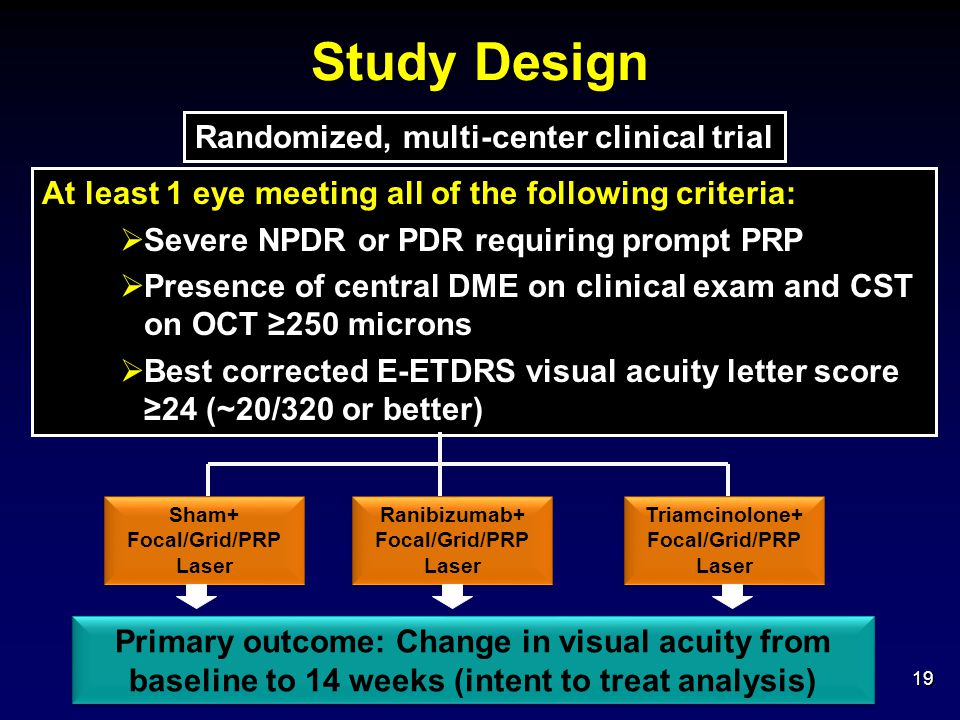 Randomized, multi-center clinical trial