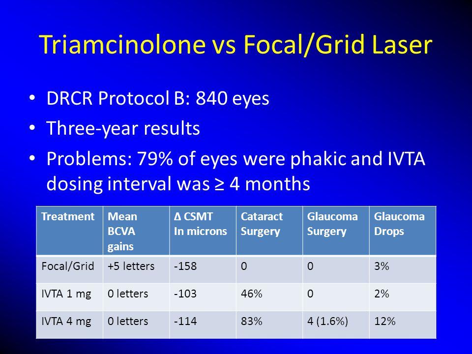 Triamcinolone vs Focal/Grid Laser