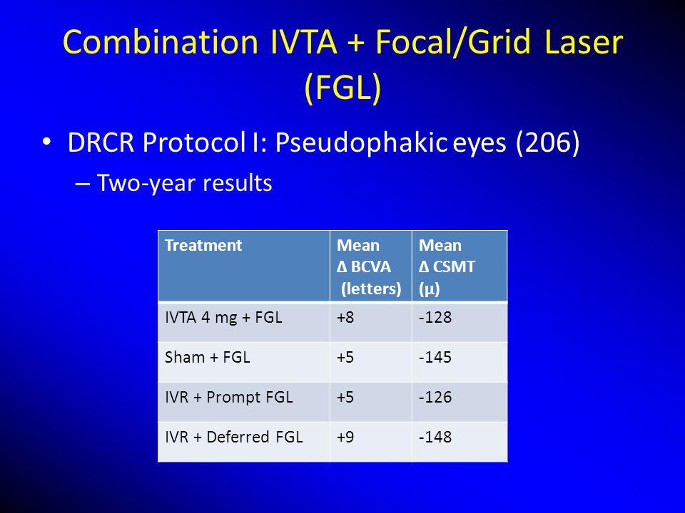 Combination IVTA + Focal/Grid Laser (FGL)