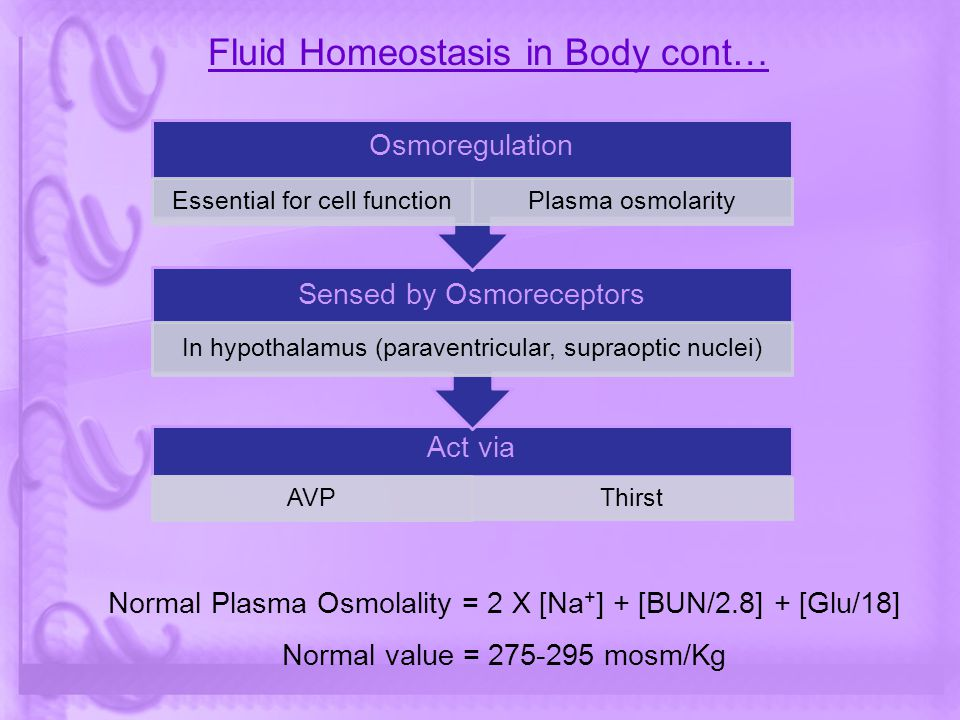 Fluid Homeostasis in Body cont…