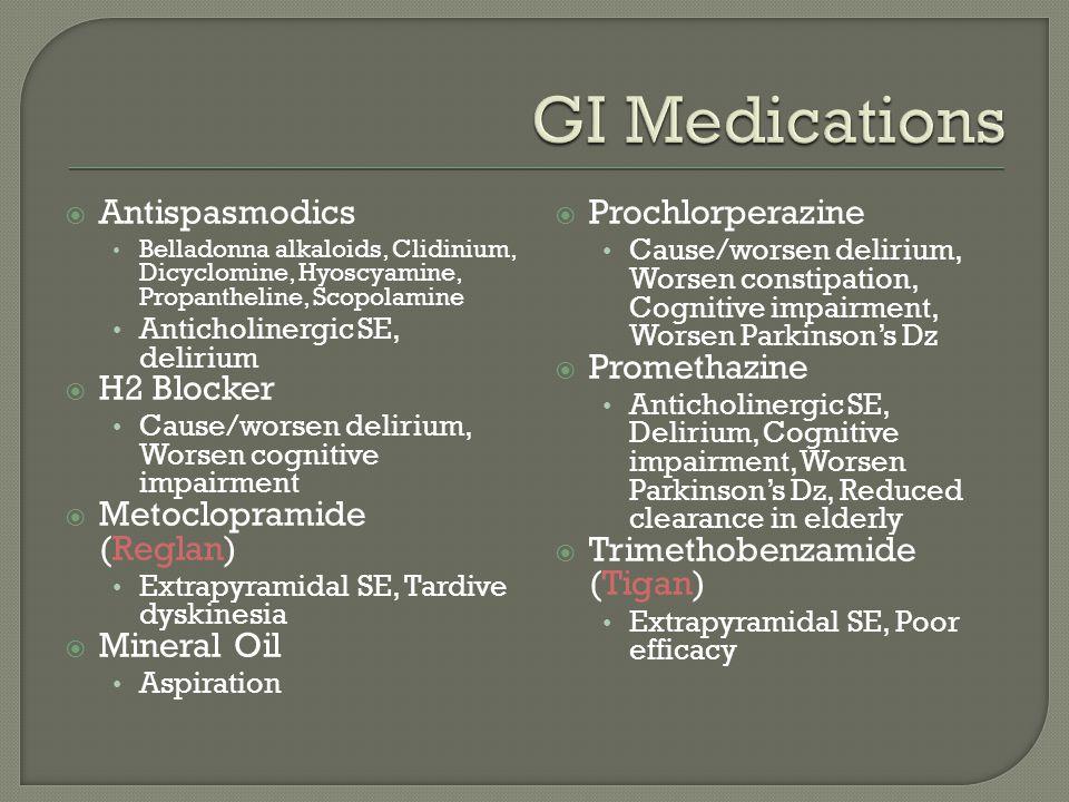 GI Medications Antispasmodics H2 Blocker Metoclopramide (Reglan)