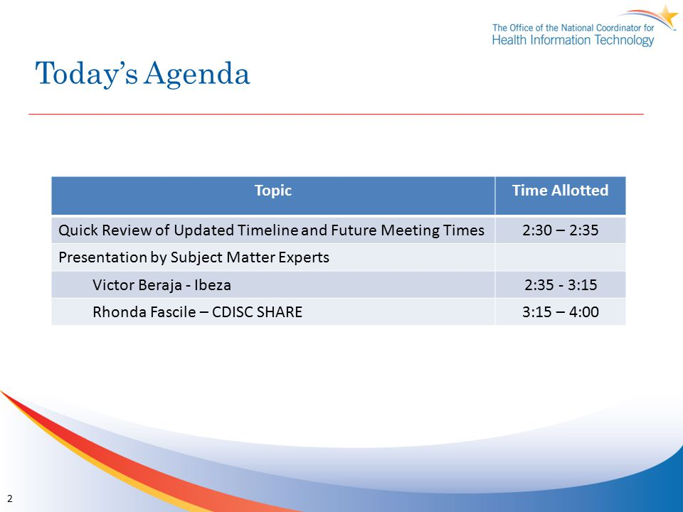 Today's Agenda Topic Time Allotted