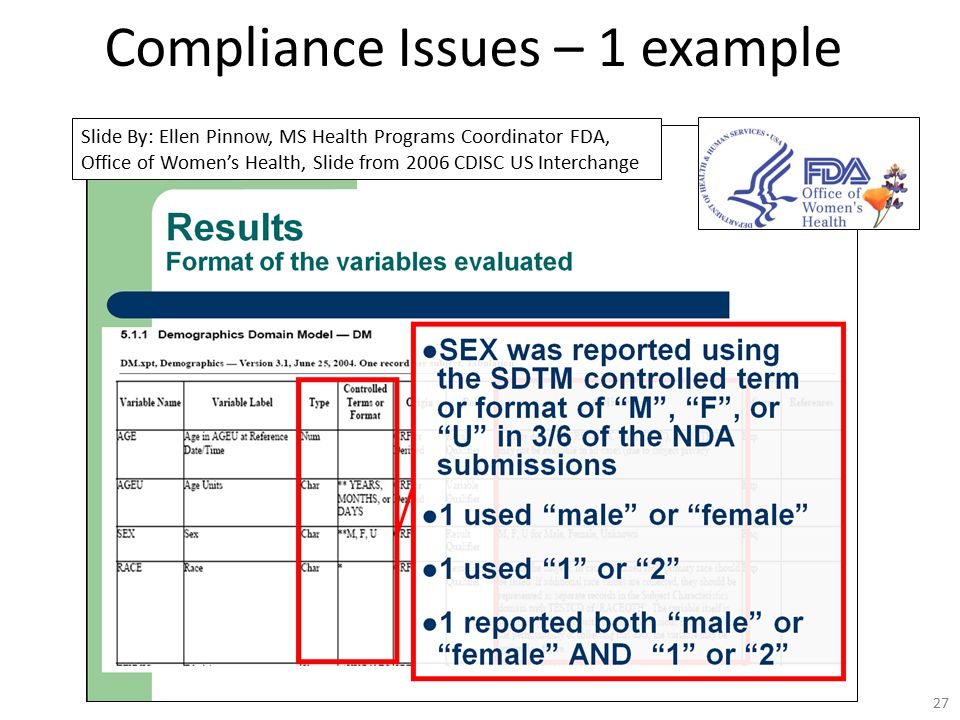 Compliance Issues – 1 example