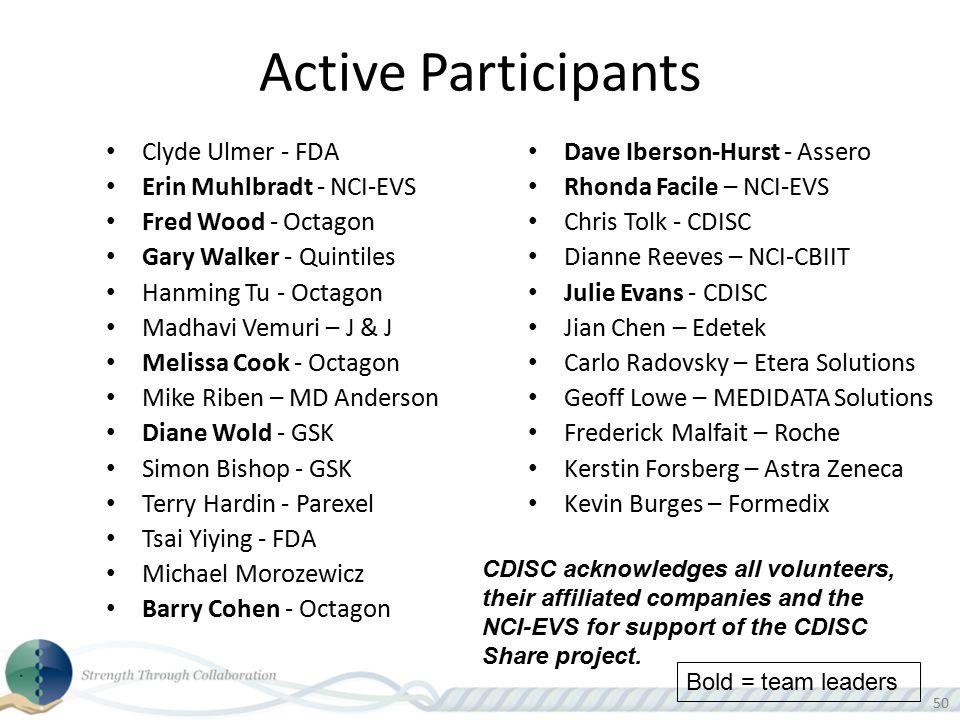 Active Participants Clyde Ulmer - FDA Dave Iberson-Hurst - Assero