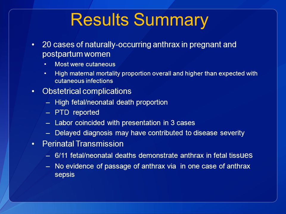 Results Summary 20 cases of naturally-occurring anthrax in pregnant and postpartum women. Most were cutaneous.