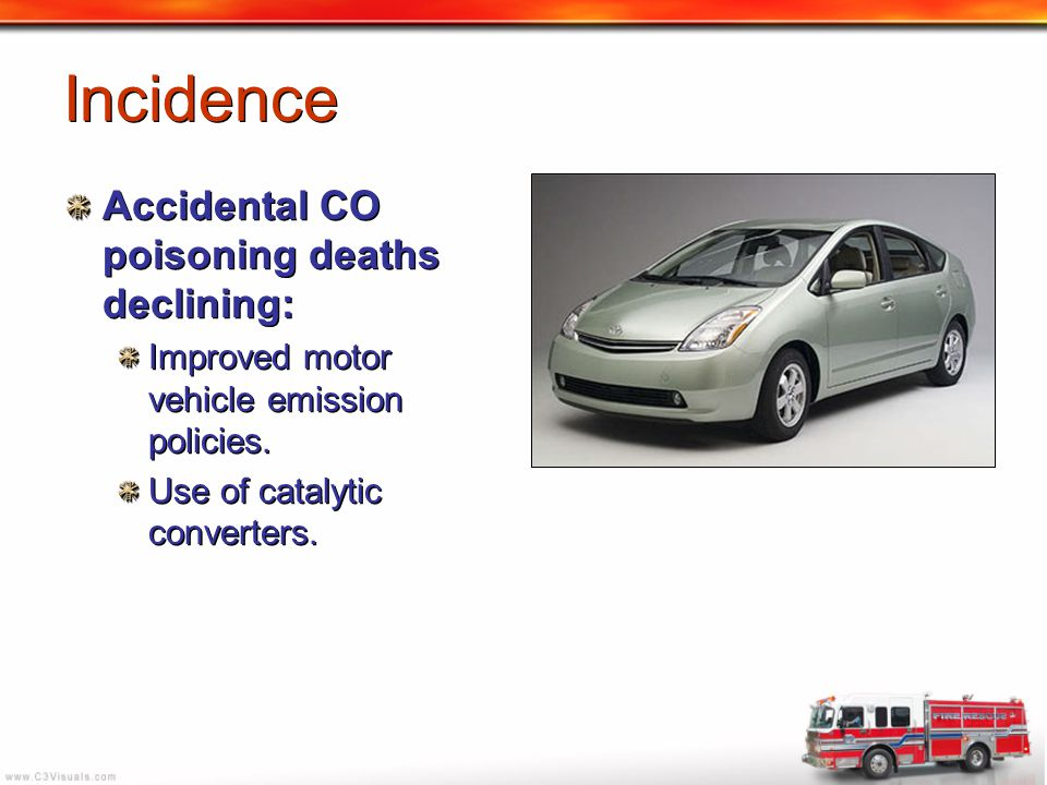 Incidence Accidental CO poisoning deaths declining: