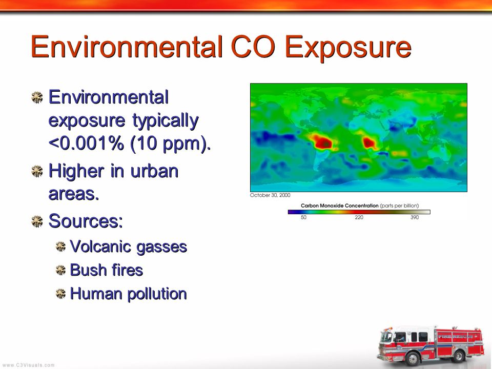 Environmental CO Exposure