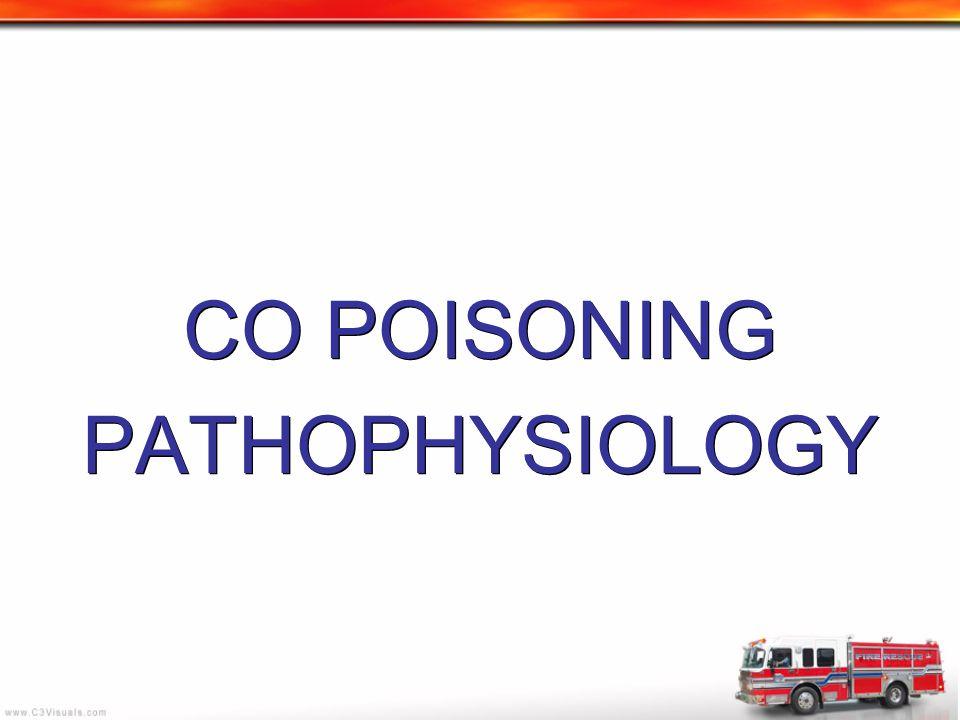 CO POISONING PATHOPHYSIOLOGY
