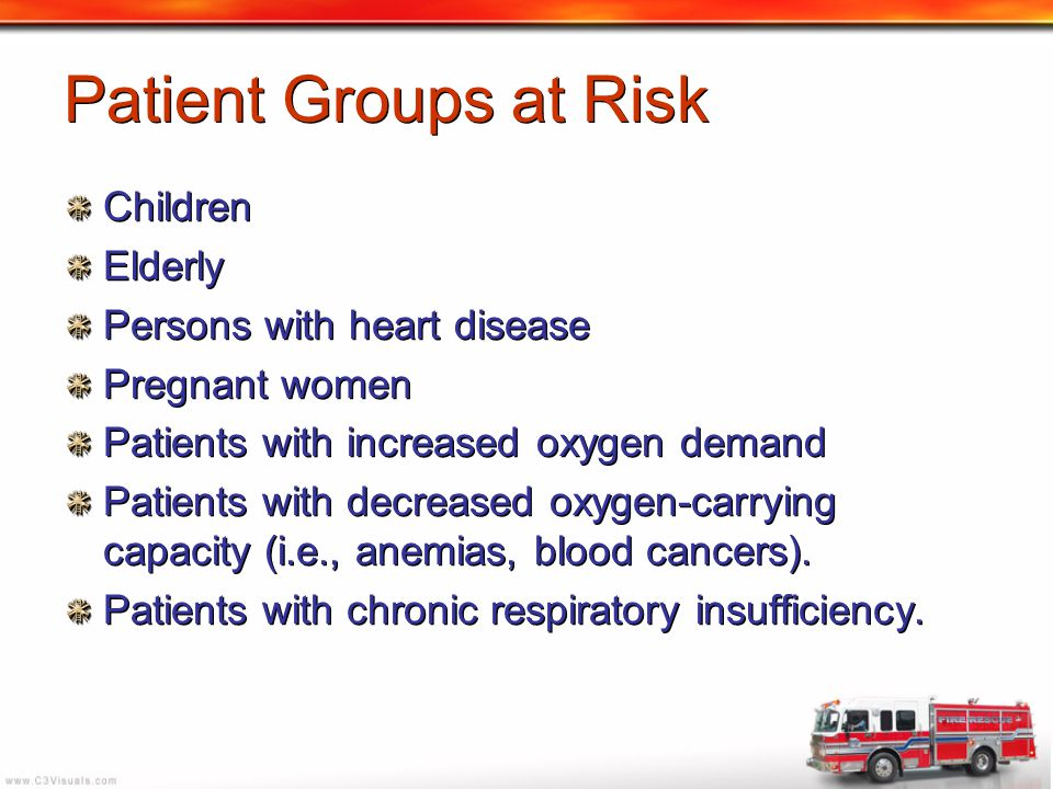 Patient Groups at Risk Children Elderly Persons with heart disease