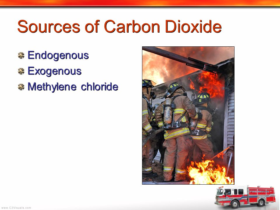 Sources of Carbon Dioxide