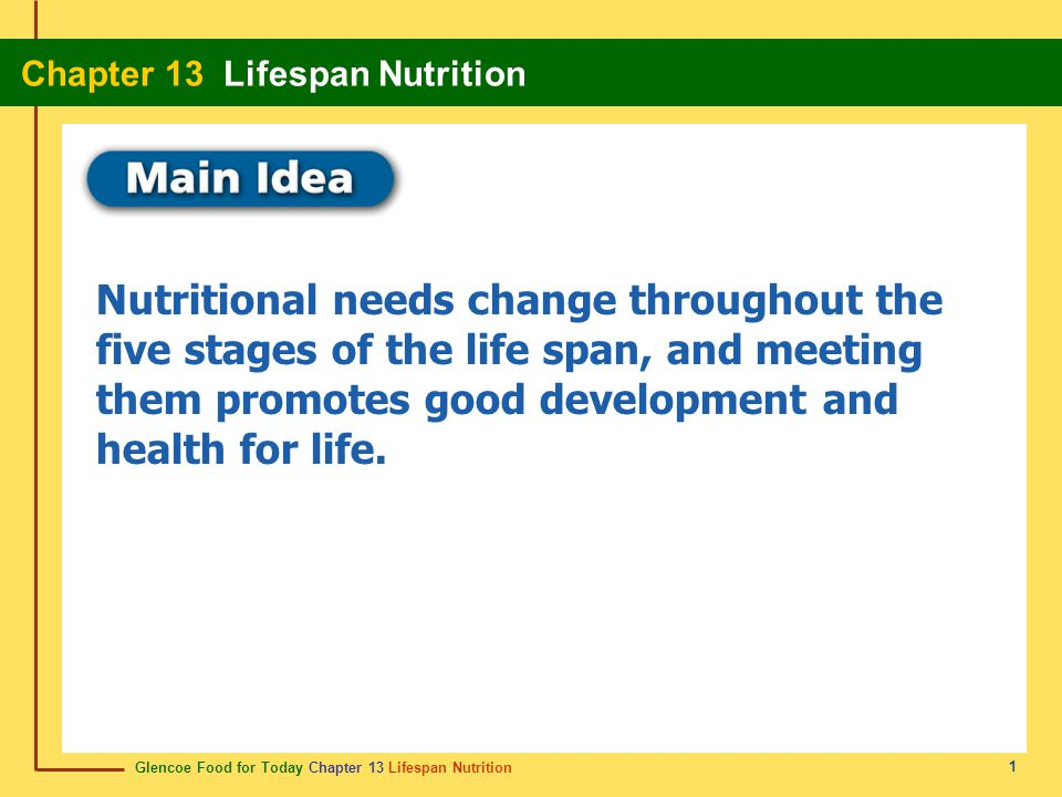 Nutritional needs change throughout the five stages of the life span, and meeting them promotes good development and