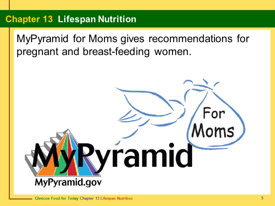 MyPyramid for Moms gives recommendations for pregnant and breast-feeding women.