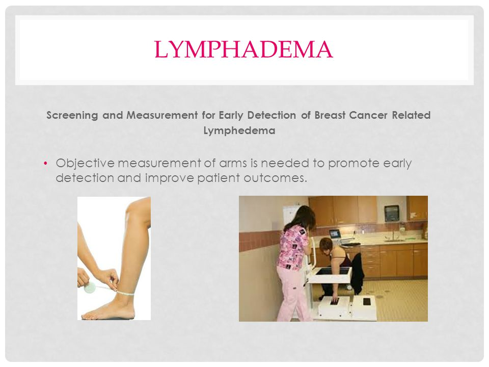 Screening and Measurement for Early Detection of Breast Cancer Related