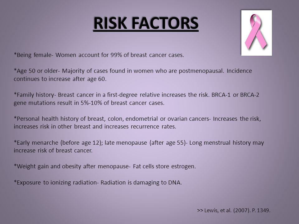 RISK FACTORS *Being female- Women account for 99% of breast cancer cases.