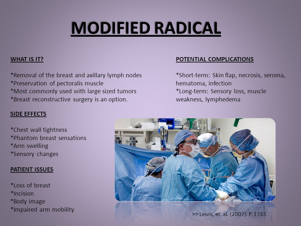 MODIFIED RADICAL WHAT IS IT