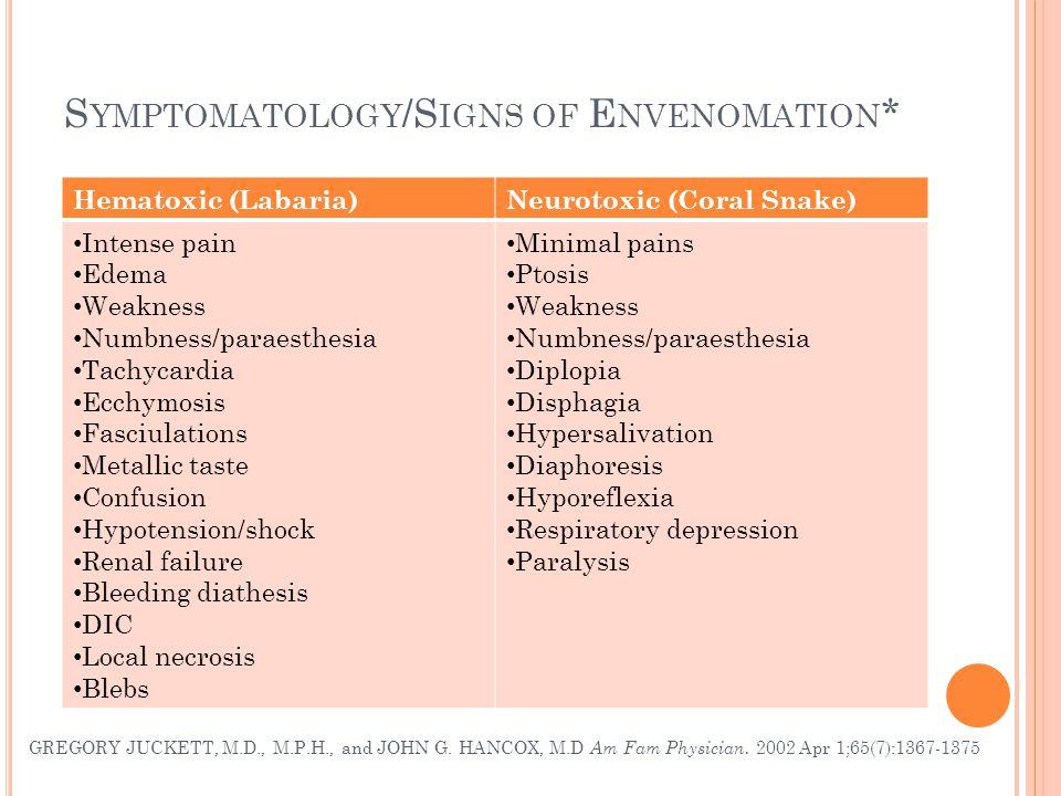 Symptomatology/Signs of Envenomation*