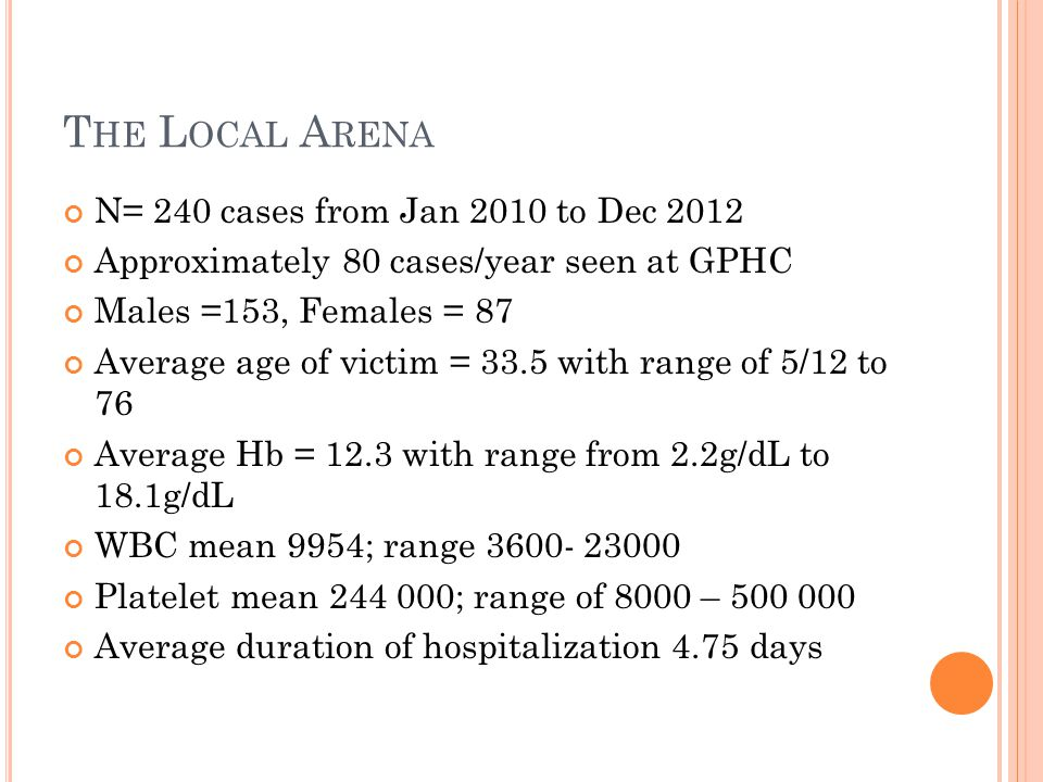 The Local Arena N= 240 cases from Jan 2010 to Dec 2012