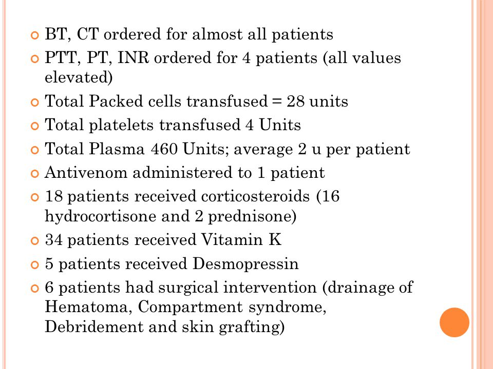 BT, CT ordered for almost all patients