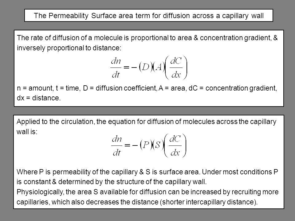 The Permeability Surface area term for diffusion across a capillary wall