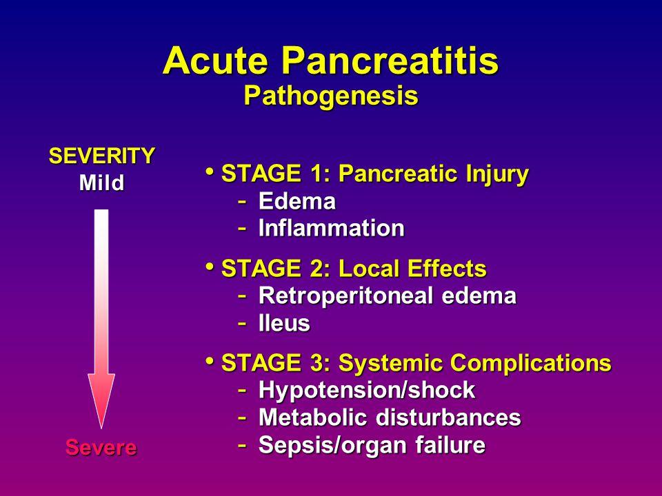 Acute Pancreatitis Pathogenesis